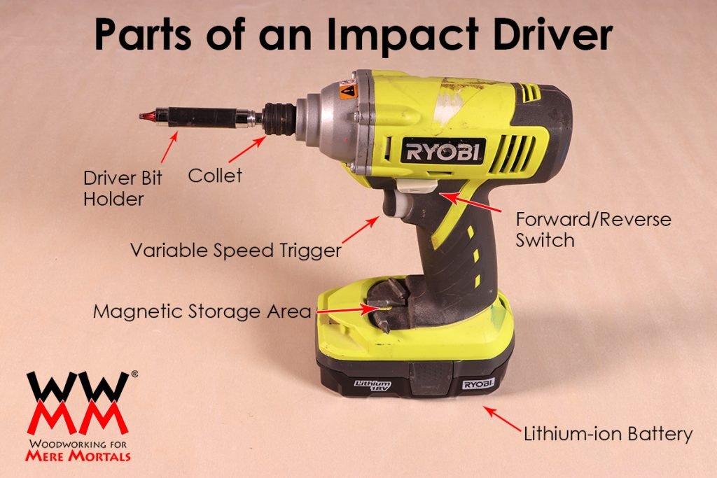How to use a power drill and impact driver | Woodworking for